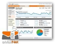 plataforma_de_envio_en_google_analytics