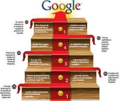 como_mejorar_la_indexacion_y_el_posicionamiento_en_google