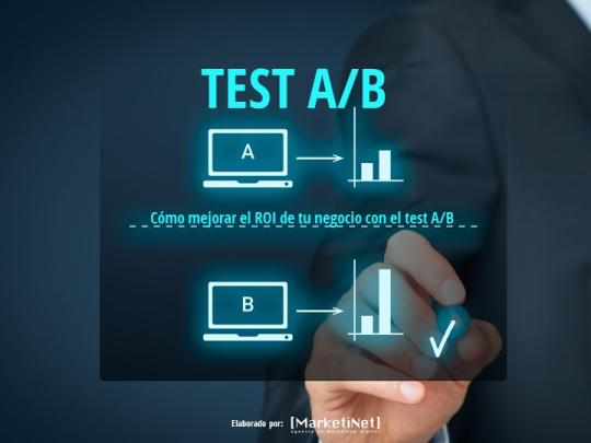 Ebook gratuito de Test A/B