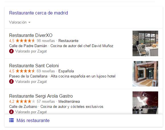 Cómo posicionar  negocio  con Google My Bussiness