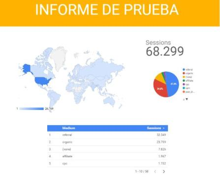 Google Data Studio ya disponible en España
