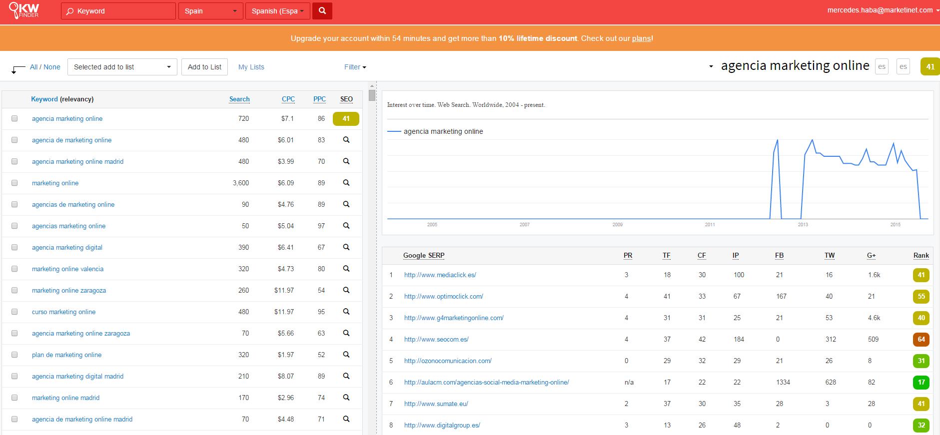 herramienta KW Finder para encontrar palabras claves