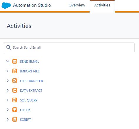 Activity in Automation Studio