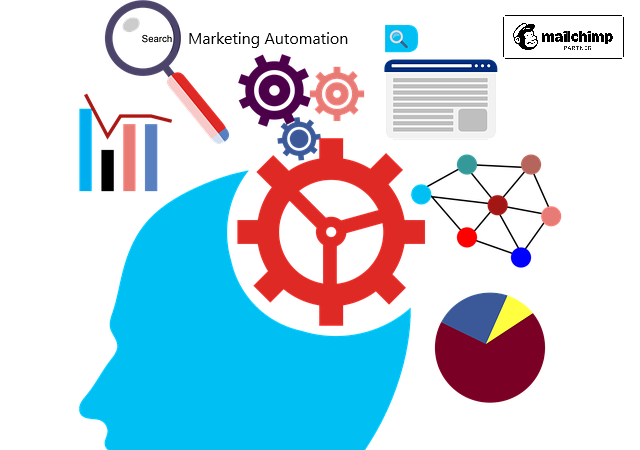 Tipos de automatizaciones con Mailchimp