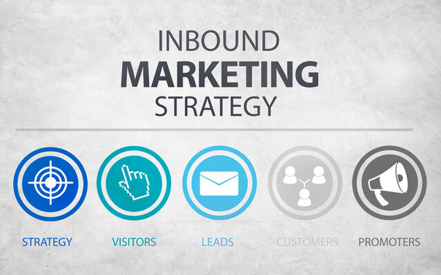 Errores a evitar en tu estrategia de Inbound Marketing