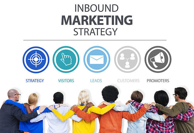 Inbound Now, el plugin de WordPress para hacer Inbound Marketing