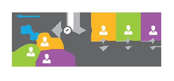Comunicación 1to1 y Lead Nurturing segmentado. Fundamentos Marketing Automation