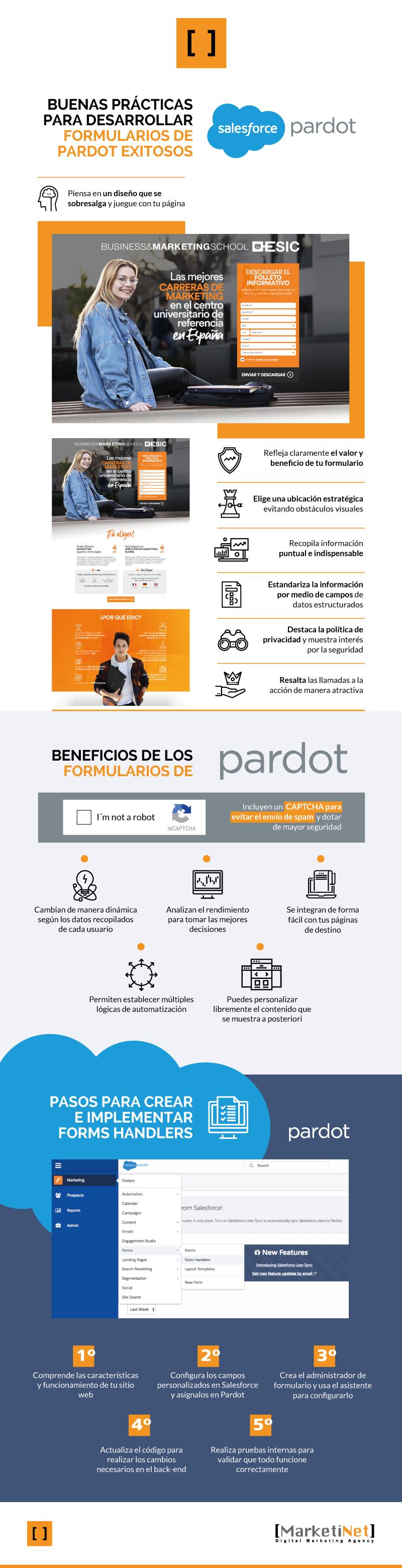 Infografía Buenas prácticas desarrollo formularios de Pardot