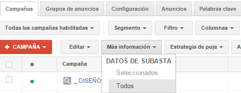 datos de subasta de adwords