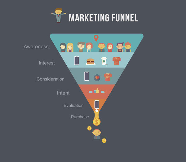 funnel_marketing