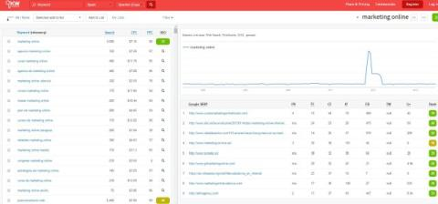 herramienta keyword finder