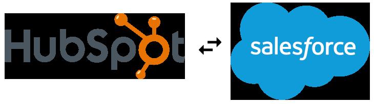 Integración de Hubspot y Salesforce